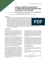 Sound absorption coefficient measurement