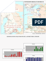 Russie Europe électricité