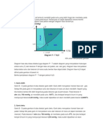 Diagram fasa co2 diagram fasa ccuart Images
