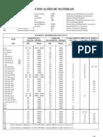 Materiais especificações