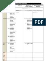 Metodología General - Planificación Ene-may13