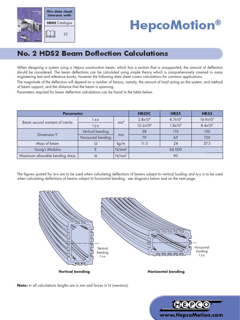 No 2 Hds2 Beam Deflection 02 Ukpdf Bending Structure Diagram