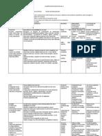 Planificacion Didactica No 4