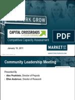 DM Comm Leadership Meeting