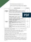 CRITERIOS DE CALIFICACIÓN DE CIENCIAS NATURALES 2º A Y 2º C. nuevos