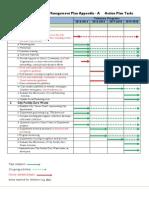 Dallas Solid Waste Plan - Implementation Schedule