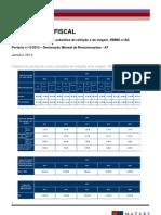 Tabelas de ajudas de custo, subsídios de refeição e de viagem, RMMG e IAS-2013