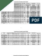 Composição fórmulas enterais