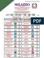 Elezioni Nazionali 2013 - Comune di Milazzo - Risultati definitivi Camera e Senato