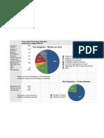 Tech Integration Report