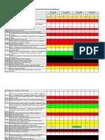 Analisis Ict Spm Markah