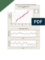 Graficas de Las Variables Escogidas en El Proceso