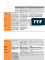 Tabla comparativa de culturas prehispánicas