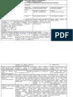 Curso Estructura de La Cooperativa Inst III