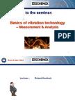 Basics of Vibration Analysis