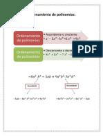 Ordenamiento de Polinomios