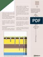 Soil Testing Drilling