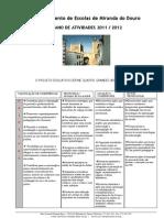 planat2012.pdf
