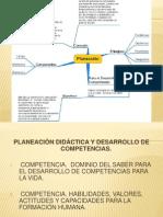 Planeacion Por Competencias.