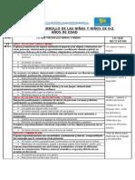 PROCESO DE DESARROLLO DE LOS NIÑOS Y NIÑAS.doc