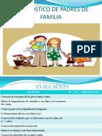 DIAGNOSTICO DE PADRES DE FAMILIA (ppt).pptx