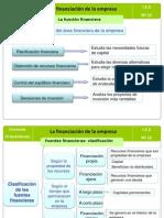 237_la Financiacion de La Empresa 2010