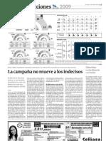 Especial Elecciones LV Domingo 22 Febrero