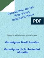 Teorias de Las Relaciones Internacionales