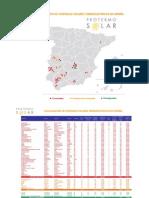 Localización centrales termosolares España