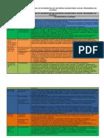 Tipos de Planeacion Segun Progrmas de Estudios