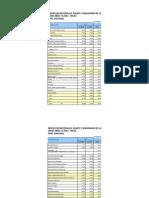 Indices Nacionales Nov 2012_(Ene2013)