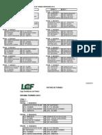 Fixture Inferiores 2013