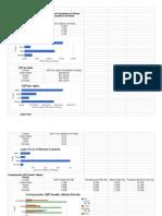 Comparing GDP_Economic Data - Sheet1-1