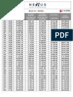 Tabela de Vendas - Nexus - Bloco 5 - Hotel - V.13112012