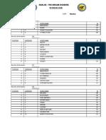 IR Rating for Mumbai 27th February 2013