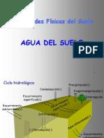 Agua Del SUELO