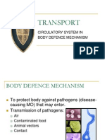 15964751 Body Defence Mechanism