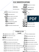 us-army-vehicle-identific