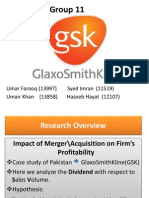 GSK Market Share