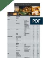 LightLevels.pdf