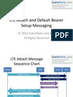 LTE Attach Messaging