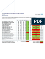 sle of Wight NHS Trust Board Performance Report