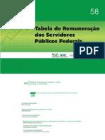 TABELA DE REMUNERAÇÃO DOS SERVIDORES