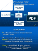 Modelo de Porter