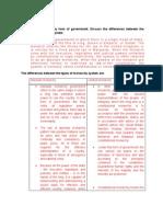 PAD 170 notes