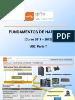 FHW UD2 Parte7 TarjetasPerifericos