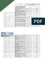 Plan Contratac 2013 Sria de La Mujer