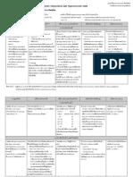 Guideline DM - DKA and HHS - ครั้งที่ 1 - 2555
