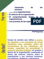 Unidad 2 Comportamiento Dentro de Las Organizaciones