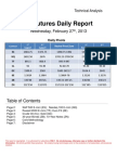US Futures Daily Report
